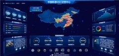 中国联通聚焦创新合作战略,抢先布局MEC边缘云